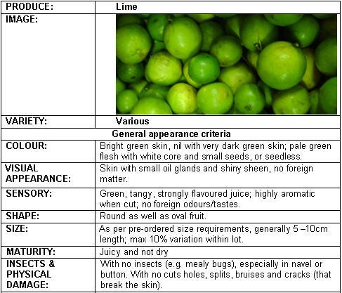Citrus plants | Infonet Biovision Home