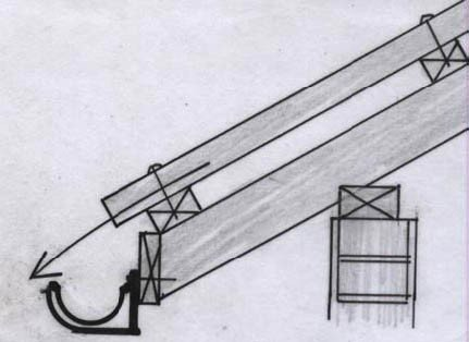 <p>Where a<b> semi-circular gutter is fixed too low </b>onto a facia-board, rainwater will be washed by over-shooting the gutter. In such cases the gutter cannot be raised closer to the roof because that will reduce or reverse its gradient towards the tank, thereby obstructing the flow of water. </p>      <p>© E. Nissen-Petersen, Kenya</p>