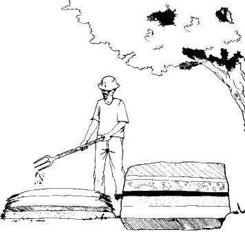 Composting pit method