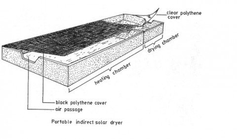 Portable indirect solar dryer