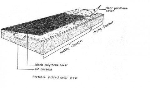 Portable indirect solar dryer